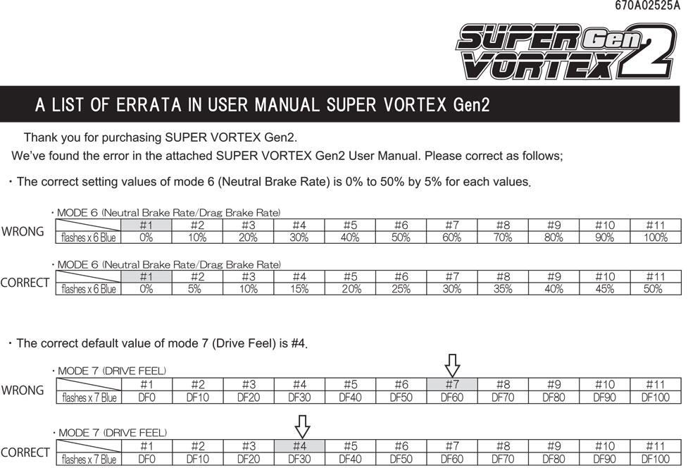 A-list-of-ERRATA-of-SV-Gen2-USER-MANUAL.jpg