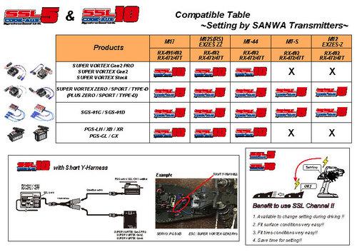 CODE5-10-compatible.jpg