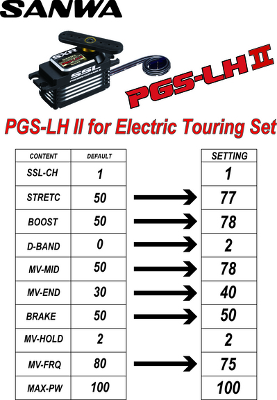 PGS-LH II for EP Touring.jpg