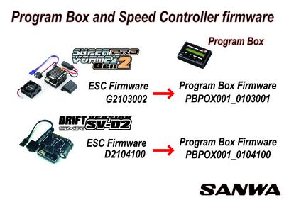 ESC with PO BOX compatible .jpg