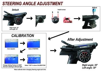 Steering Angle adjust.jpg