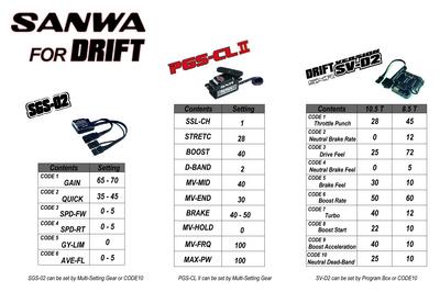 SANWA For DRIFT 2102.jpg